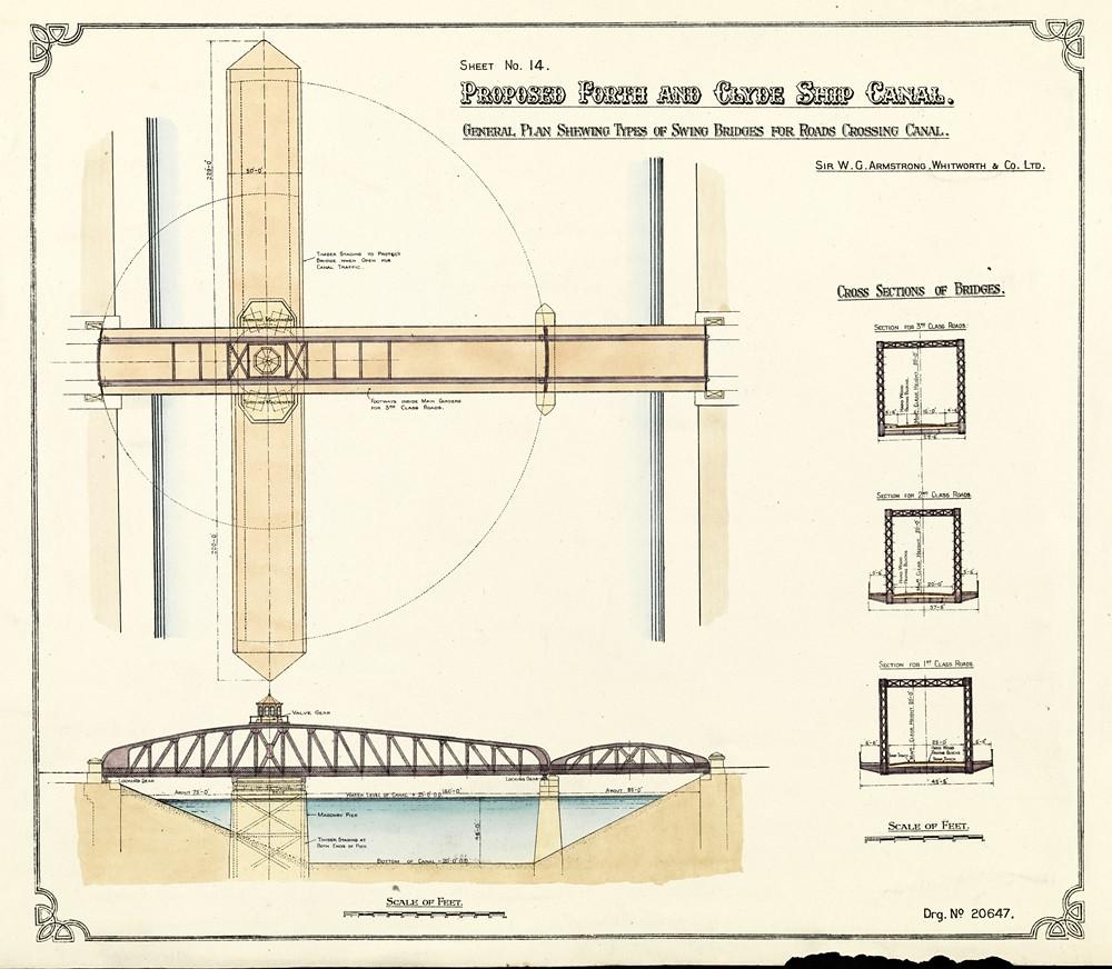 General plan shewing types of swing bridges for roads cros