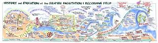 History Map of GR/GF Field   by ChristinaMerk