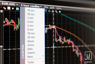 Relax your Trading Routine with a Suitable Time Frame | by Jim Makos