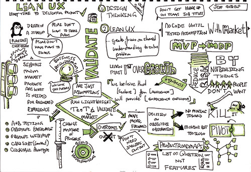 Better product definition with lean UX and design thinking - Jeff Gothelf | by CannedTuna