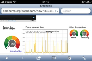 OpenEnergyMonitor - EmonCMS dashboards   Carbon Co-op   Flickr