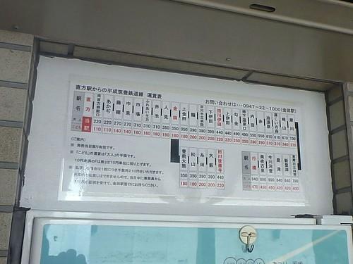 Nogata Station, Heisei Chikuho Railway | by Kzaral