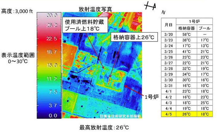 fukushima unit 1 heat image
