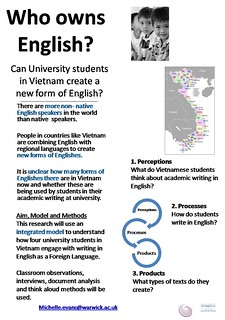 Who owns English poster