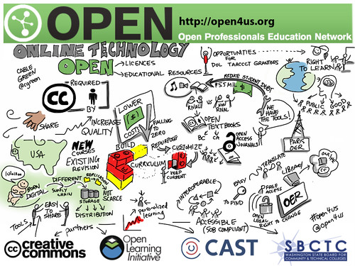 @cgreen Opportunities: Online Open Ed Resources & Open Licences #open4us #taaccct | by giulia.forsythe