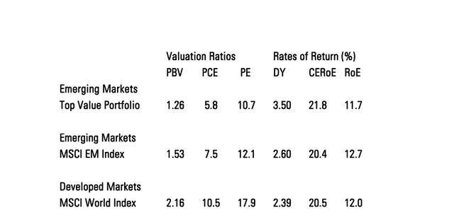Keppler Emerging Market Analysis
