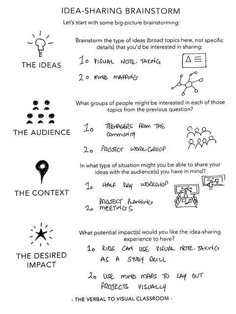 Idea sharing brainstorm
