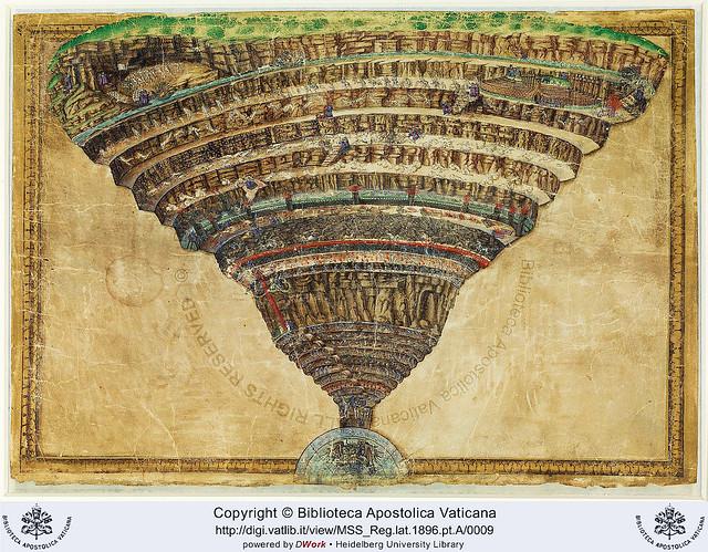 Botticelli - mappa dell'Inferno