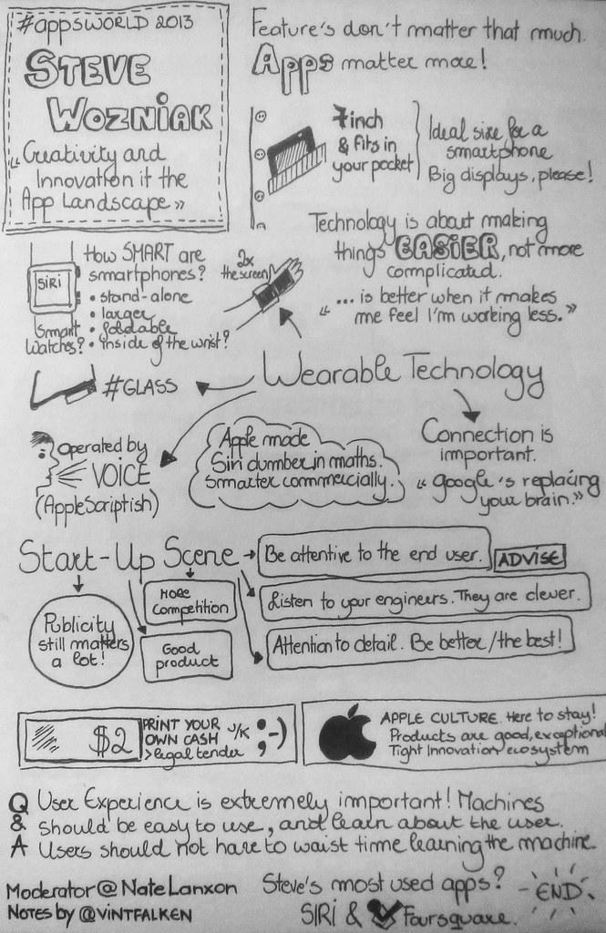 Steve Wozniak on Creativity and Innovation in the App Landscape (AppsWorld London Notes)