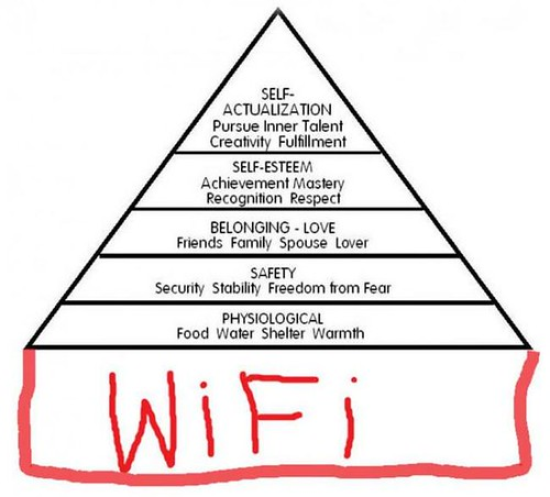 Maslow's hierarchy of needs: Self-actualisation, Self-esteem, Love, Safety, Physiology and ...WiFi! | by dullhunk