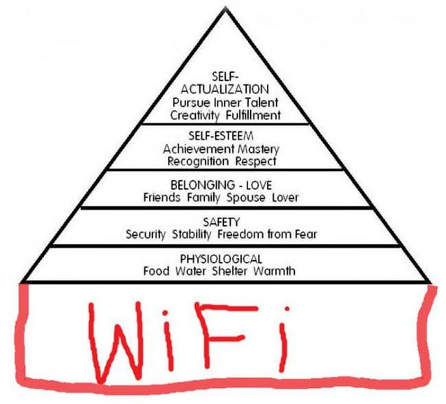 Maslow's hierarchy of needs: Self-actualisation, Self-este… | Flickr