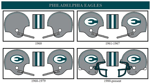 Philadelphia Eagles | by space1889