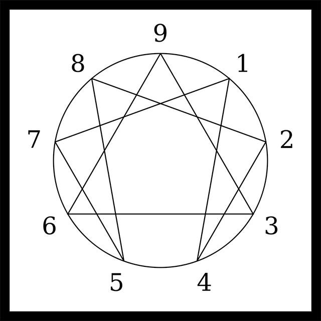 0302_enneagram