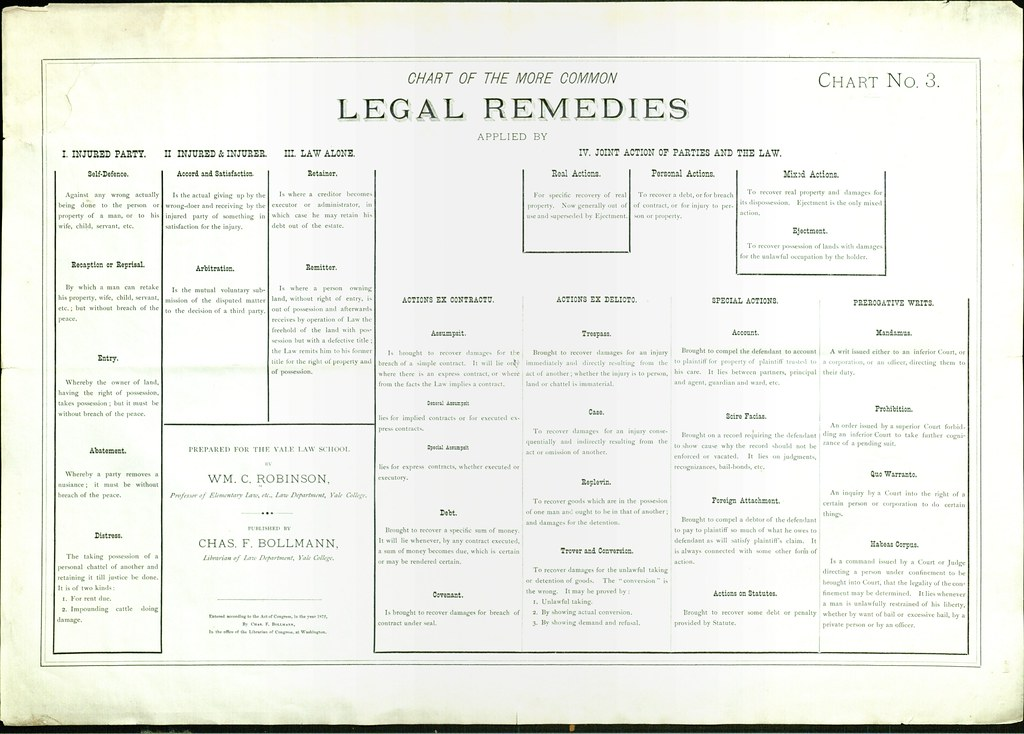 Blackstone Eller A122 flat, Legal Remedies | Source: Robinso… | Flickr