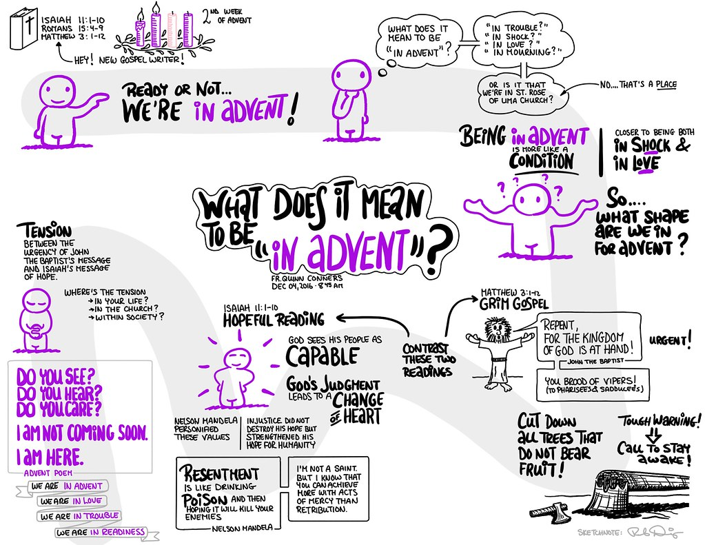 What Does Fr Mean >> What Does It Mean To Be In Advent Sketchnote Of Fr Qui