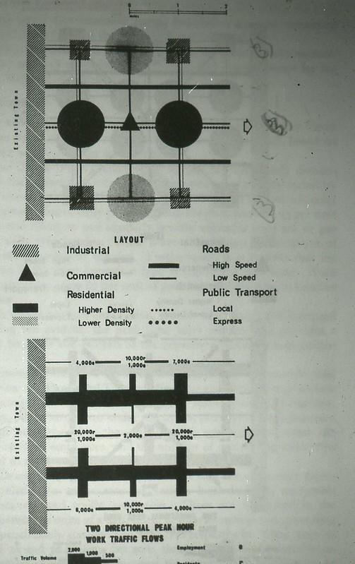 Transport matrix