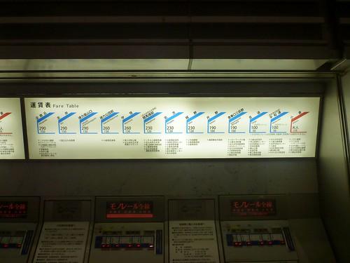 Kokura Station, Kitakyushu Monorail   by Kzaral