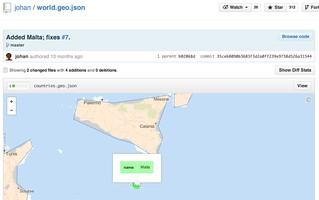GitHub Visual Diff   Mapbox   Flickr