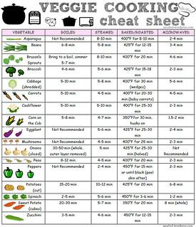 veggie-sheet-final | by crumbscom