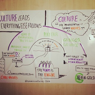 Culture leads