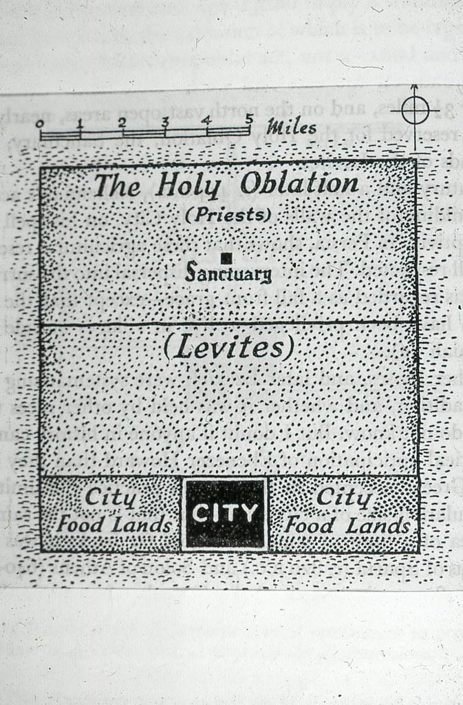 Plan of Jerusalem