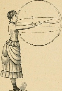 "Image from page 268 of ""Physical culture: first book of exercises in drill, calisthenics, and gymnastics"" (1891) 