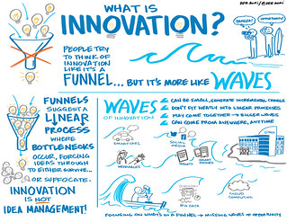 Waves of Innovations - Sketchnotes | by debaoki