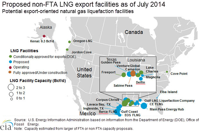 Proposed non-FTA LNG export facilities as of July 2014 | Flickr
