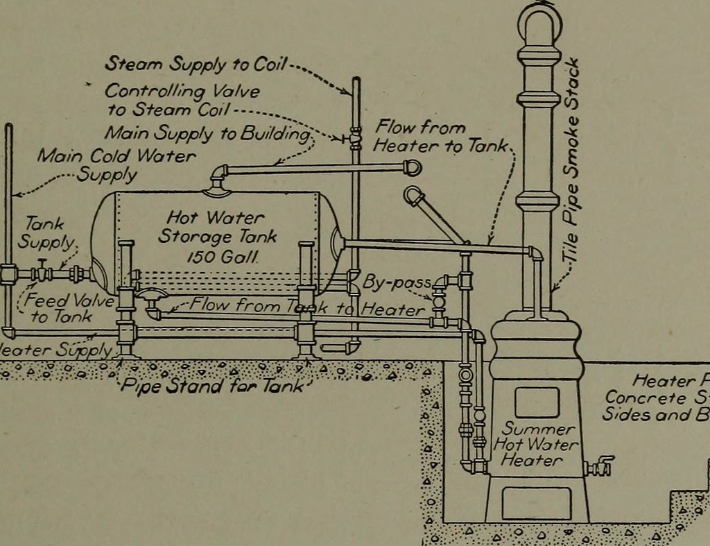 Kitchen Wiring Diagram Hot Water Heater Wiring Diagram Water Heater
