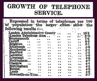 11th April 1929 - The growth of the telephone service | by Bradford Timeline