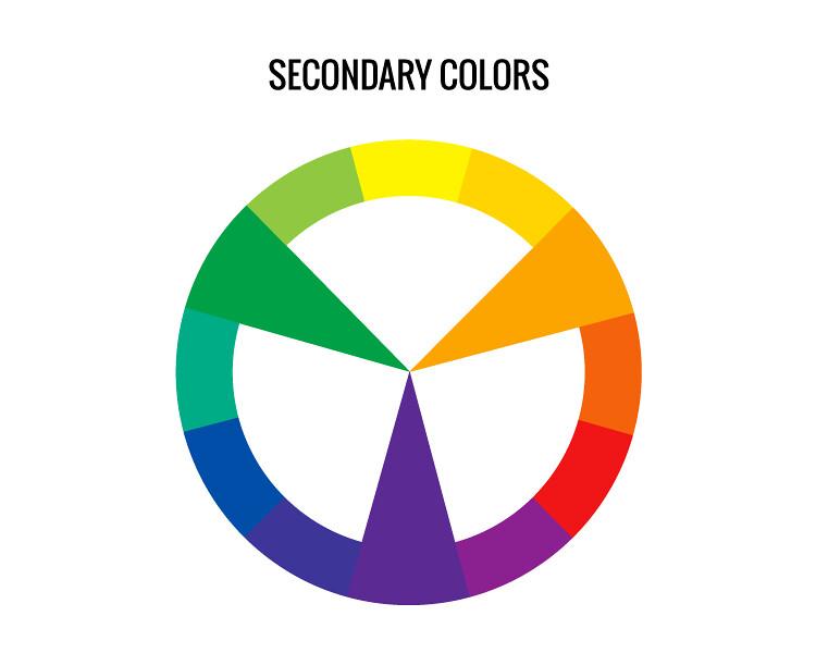 Color Wheel Secondary Colors Lacie Lynnae Flickr
