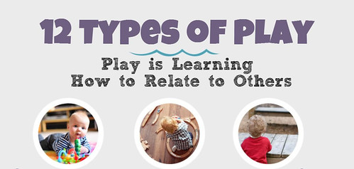 Intro -Types of Play Infographic | by famlii
