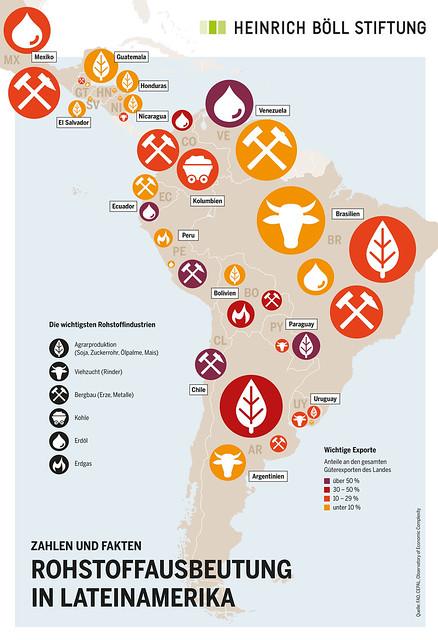 Zahlen und Fakten: Rohstoffausbeutung in Lateinamerika
