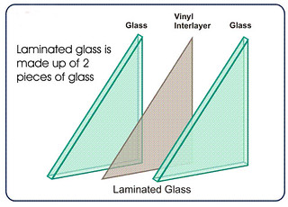 Laminated-Glass-KX-02-bbb