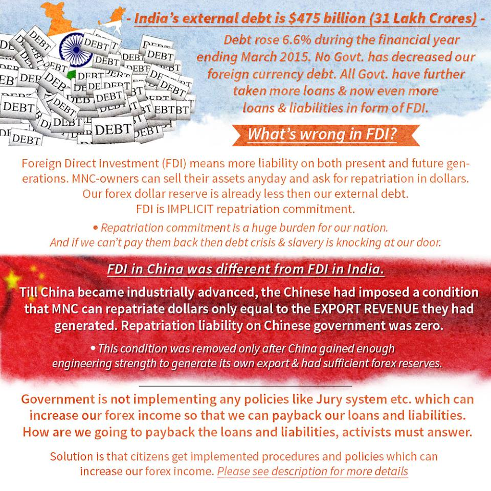 India External Debt | Say you are a businessman and have 100
