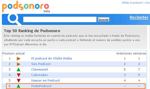 Top50 Podsonoro | by cinefilo