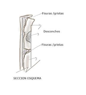 Esquema roturas | by Problemas con las Obras