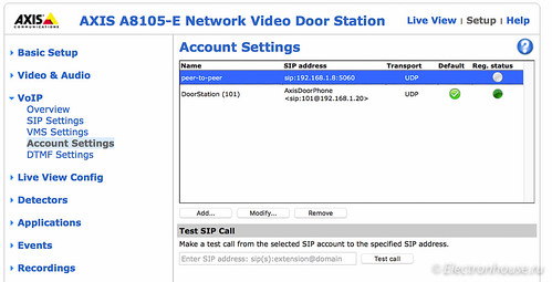 VoIP accounts