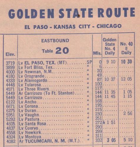 SP 1960 Golden State El Paso - Tucumcari