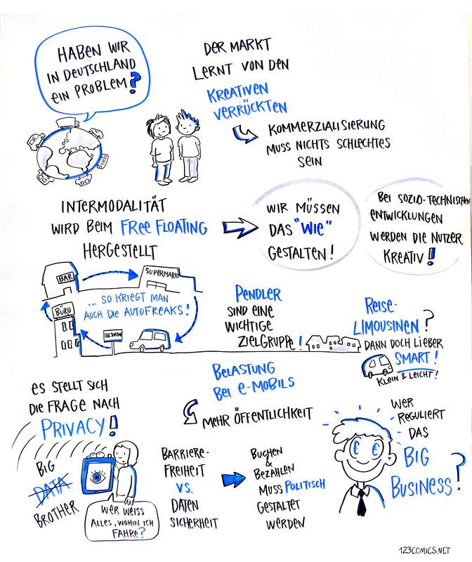 Workshop 1: Vom ich zum wir: Potenziale neuer Mobilitätskonzepte (2)