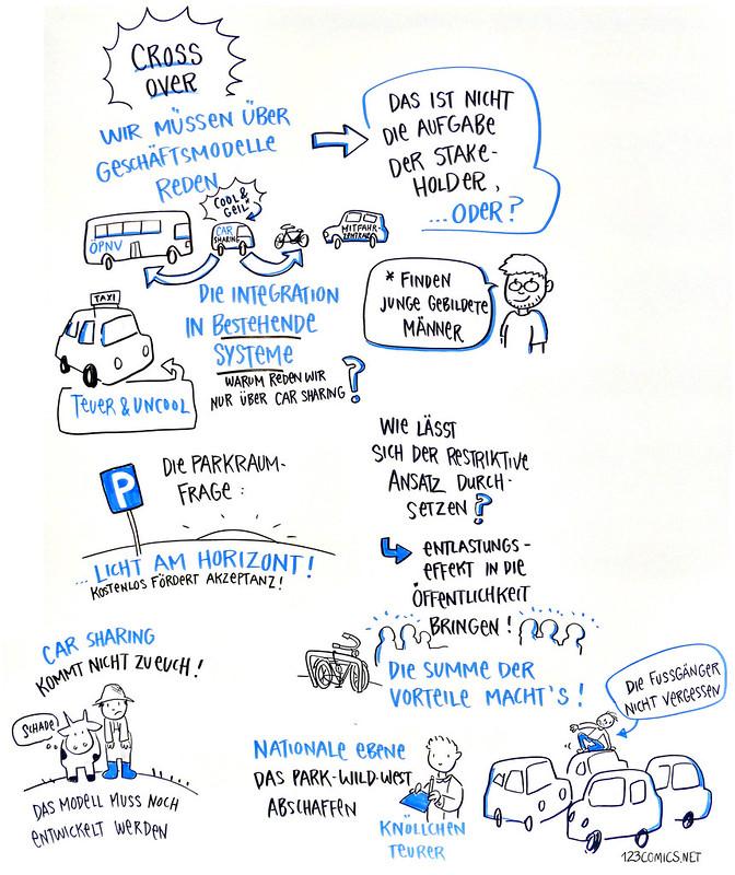 Workshop 1: Vom ich zum wir: Potenziale neuer Mobilitätskonzepte (3)
