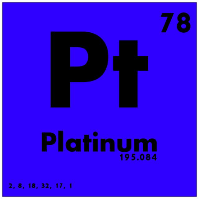 Scientific Element Symbol 078 Pt Platinum Printed Mug