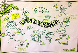 2015Jul-World Cafe RRU-Leadership | by tracy-roberts