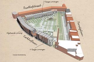 Paradijshof Rotterdam nieuwbouw concept situatie | by JanvanHelleman