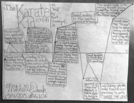 """""""The Karate Kid"""" (1984) as """"told"""" by Kurt Vonnegut, Jr."""