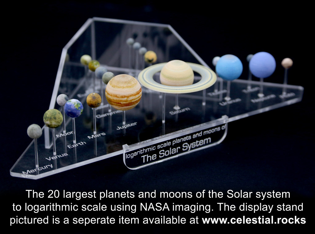 Logarithmic-scale model solar system | Log-scale model of th