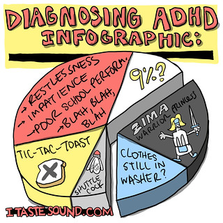 adhd   by Mike Riley