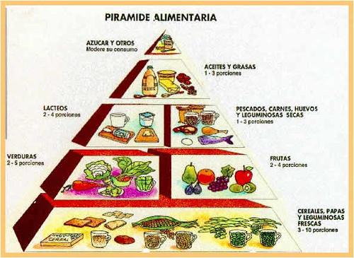 Este Viernes Se Celebra El Dia De La Alimentacion En Venezuela Con La Gente 2001online Com