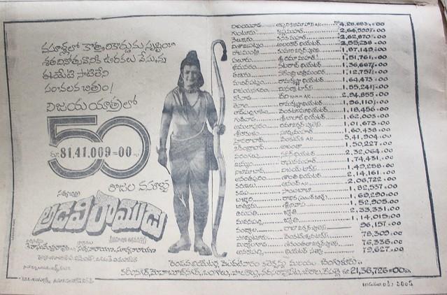 Adavi Ramudu 50