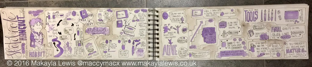 "Sketchnotes from #SketchnoteHangout ""Sketchnote Travelogues"" facilitated by Mario Foglia (Drawn by Makayla Lewis)"